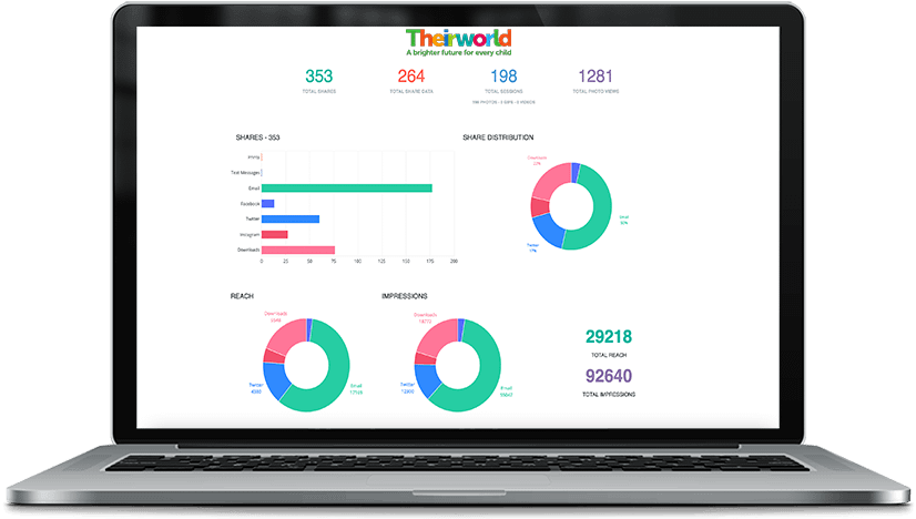 Virtual Photo Booth Analytics for Theirworld virtual event